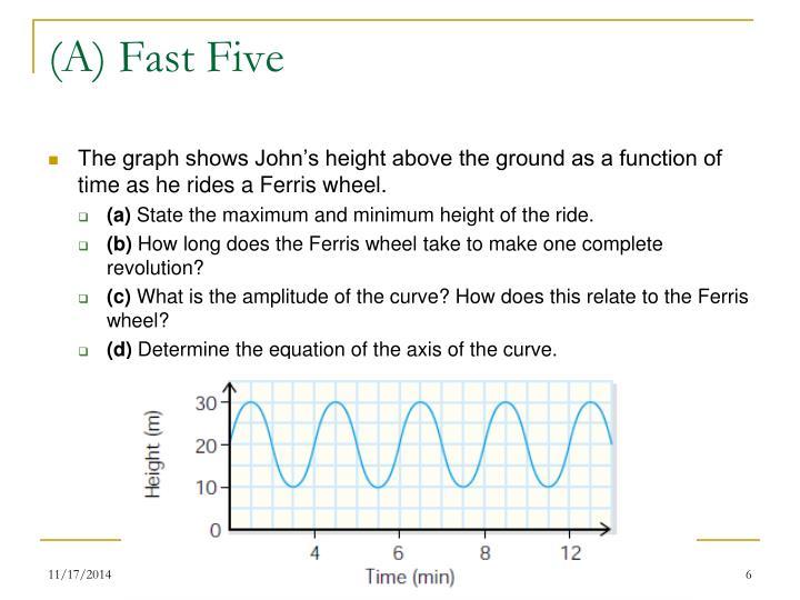 (A) Fast Five