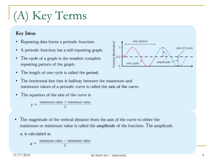 (A) Key Terms