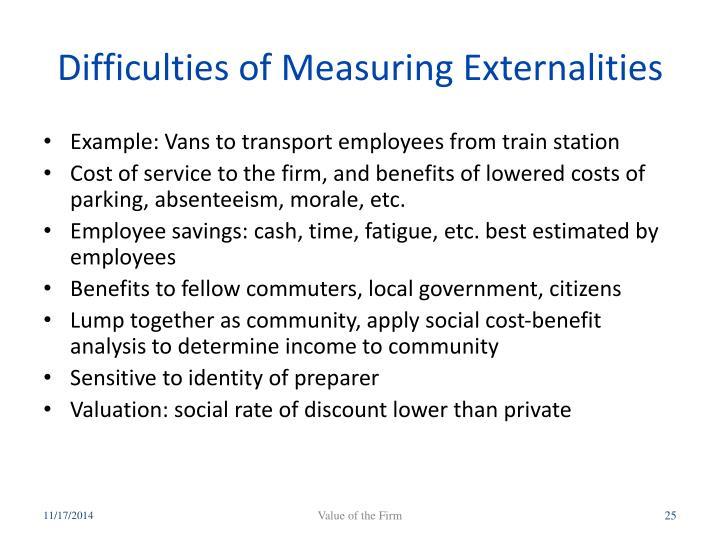 Difficulties of Measuring Externalities