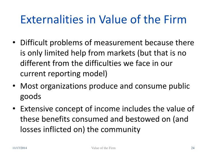 Externalities in Value of the Firm