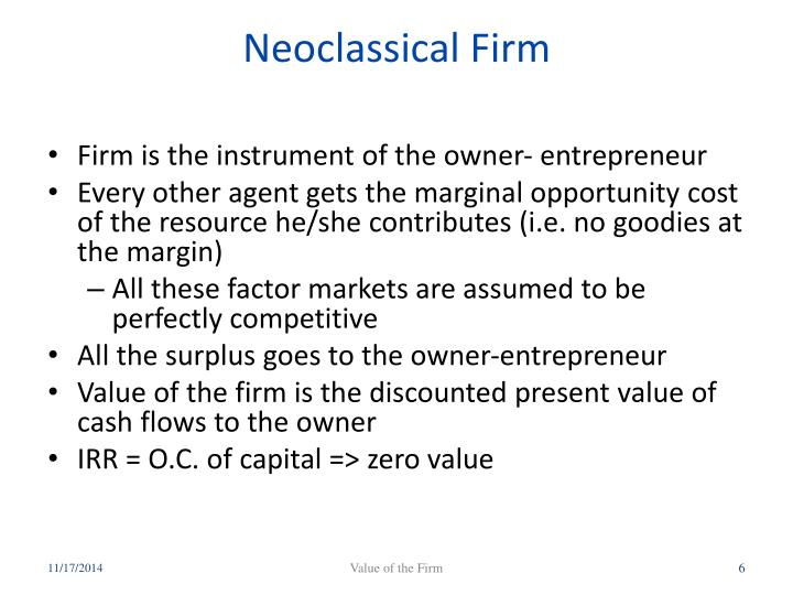 Neoclassical Firm