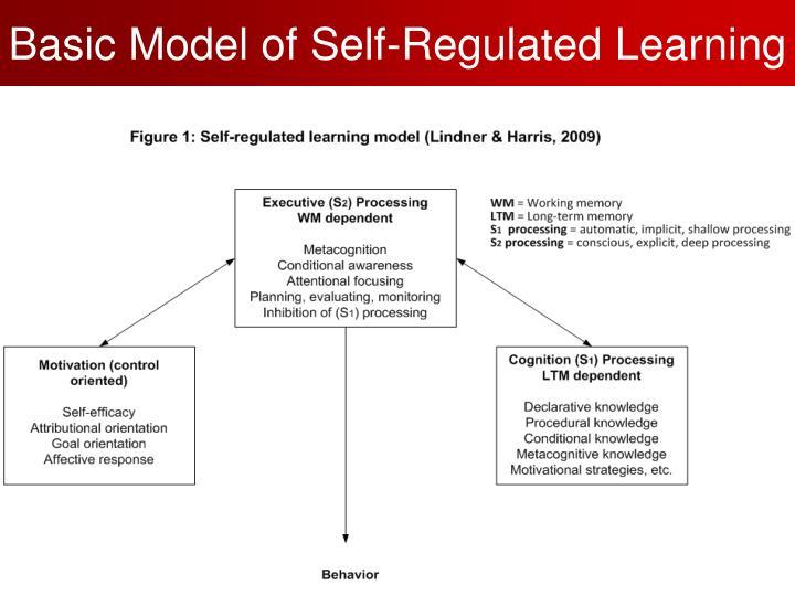 Basic Model of Self-Regulated Learning