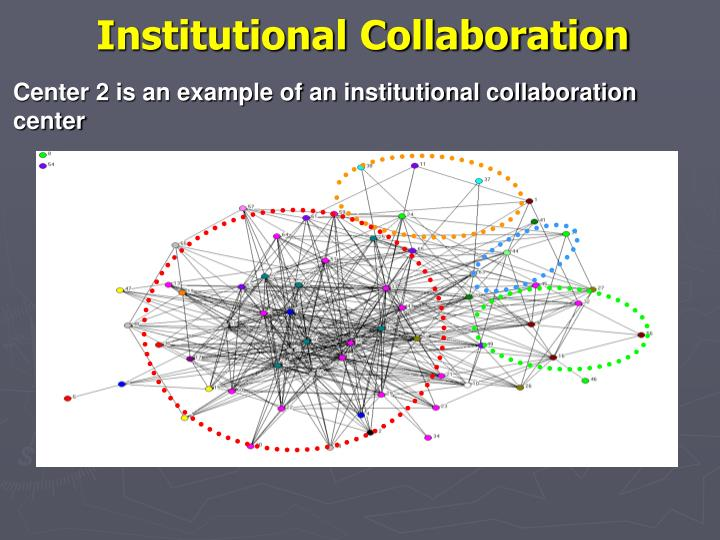 Institutional Collaboration