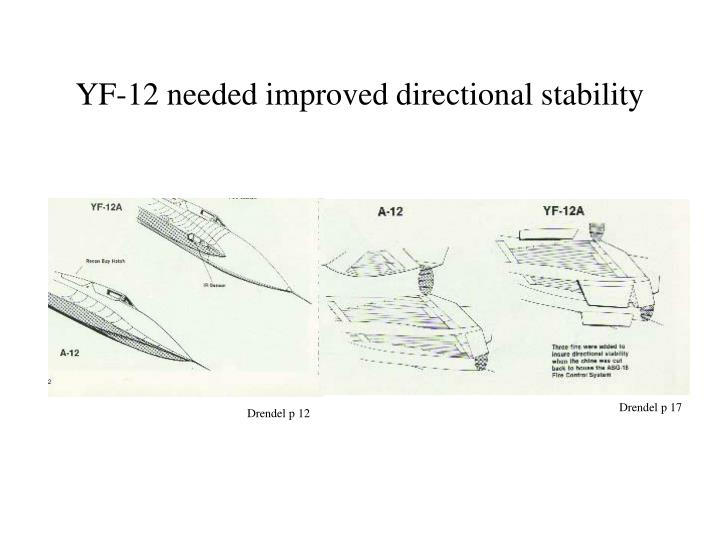 YF-12 needed improved directional stability
