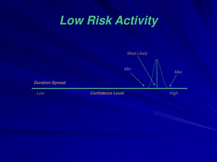 Low Risk Activity