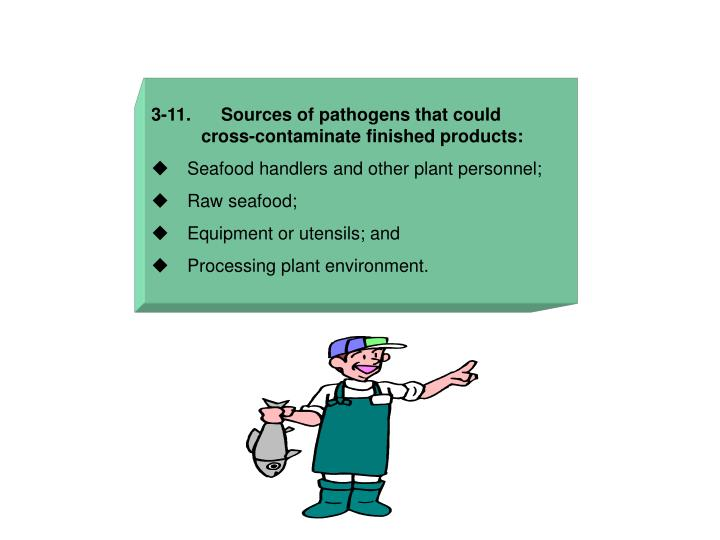 3-11.      Sources of pathogens that could