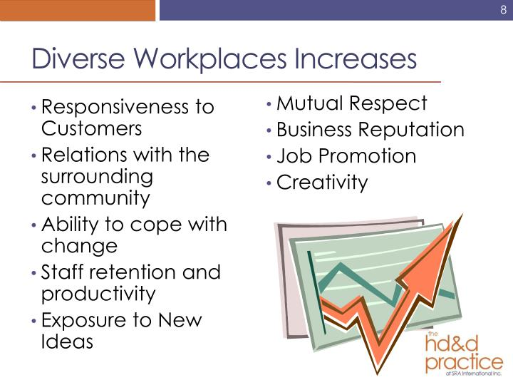 Diverse Workplaces Increases