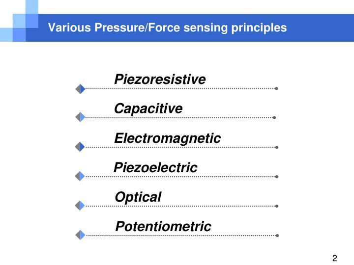 Various pressure force sensing principles