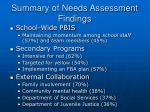 summary of needs assessment findings