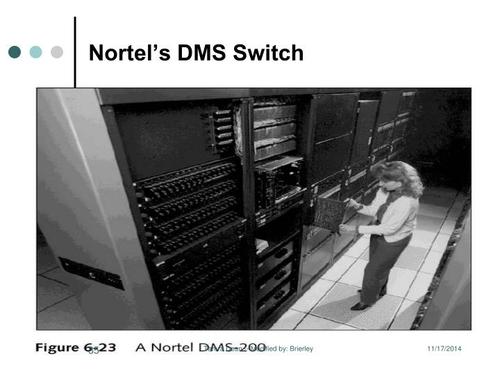 Nortel's DMS Switch