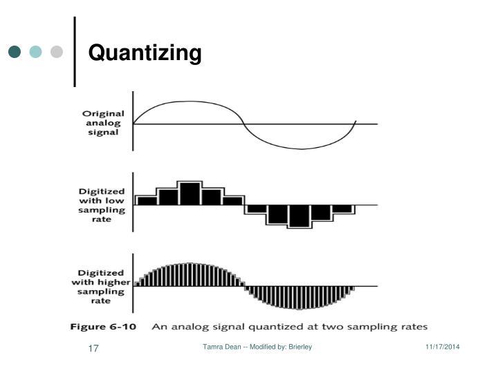 Quantizing