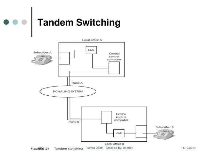 Tandem Switching