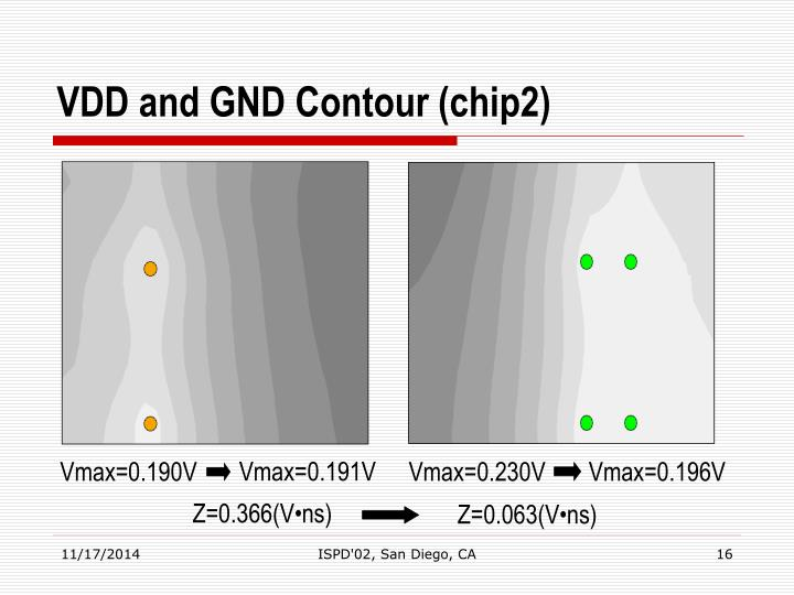 VDD and GND Contour (chip2)