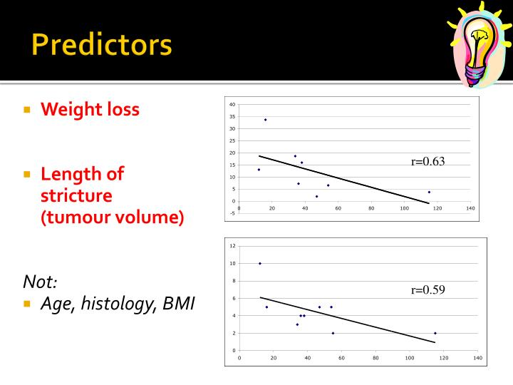 Predictors