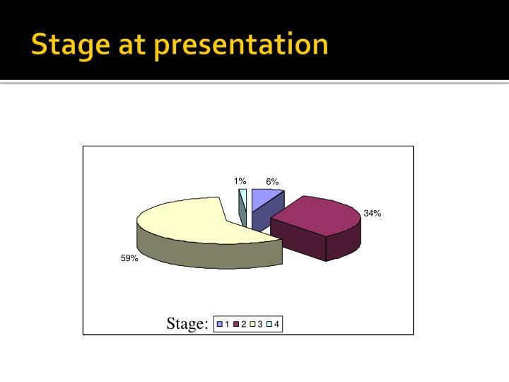 Stage at presentation