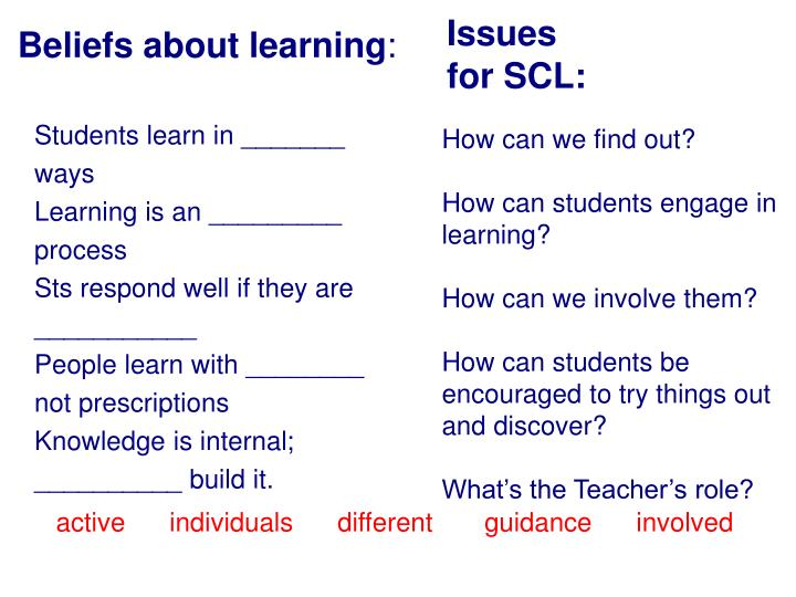 Issues for SCL: