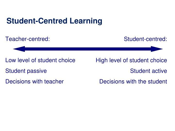 Teacher-centred: