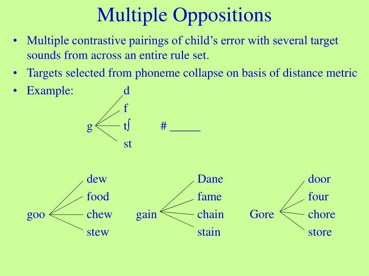 Multiple Oppositions