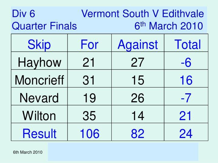 Div 6 vermont south v edithvale quarter finals 6 th march 2010