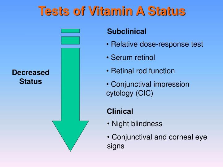 Tests of Vitamin A Status