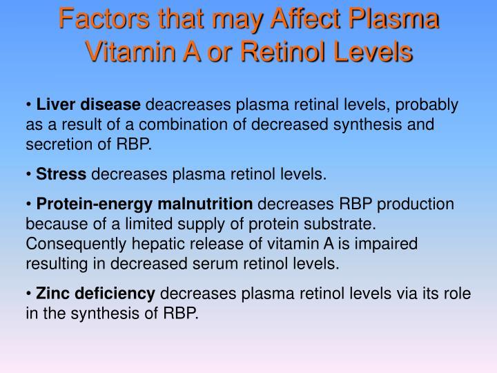 Factors that may Affect Plasma Vitamin A or Retinol Levels