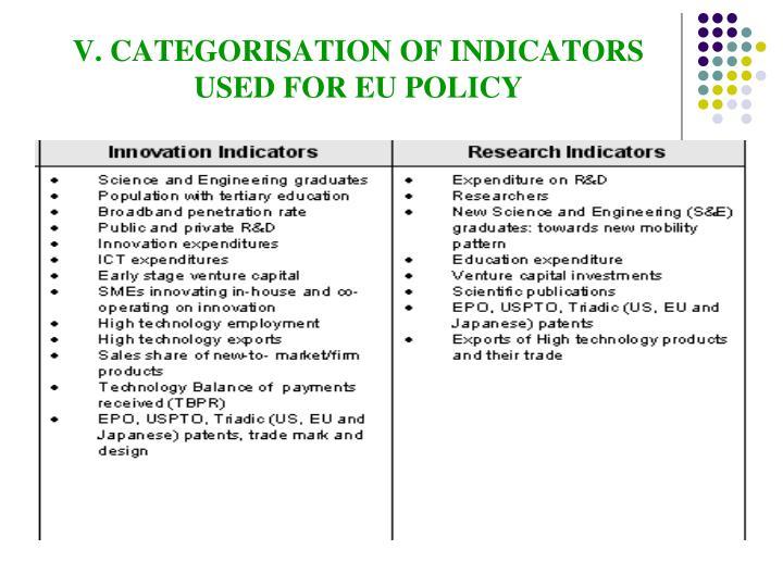 V. CATEGORISATION OF INDICATORS USED FOR EU POLICY
