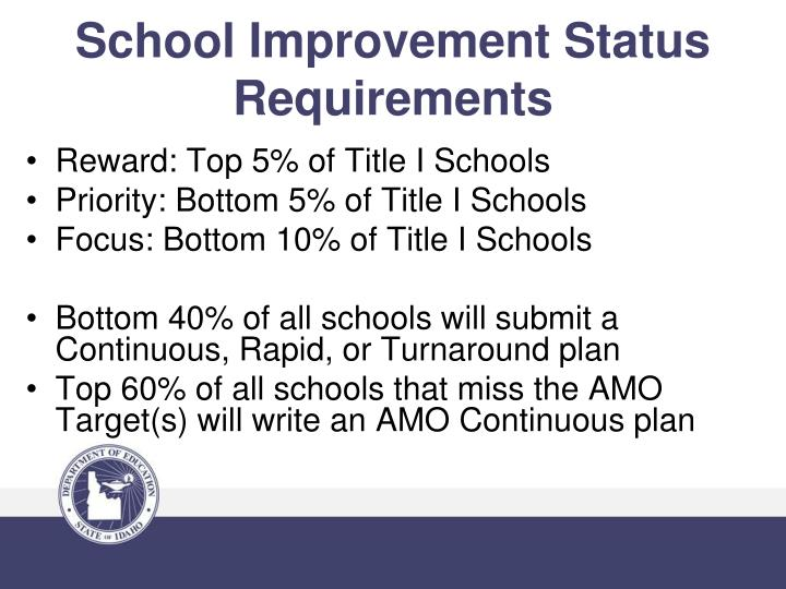 School Improvement Status Requirements
