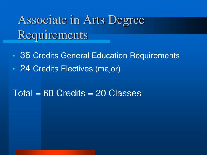 Associate in Arts Degree Requirements