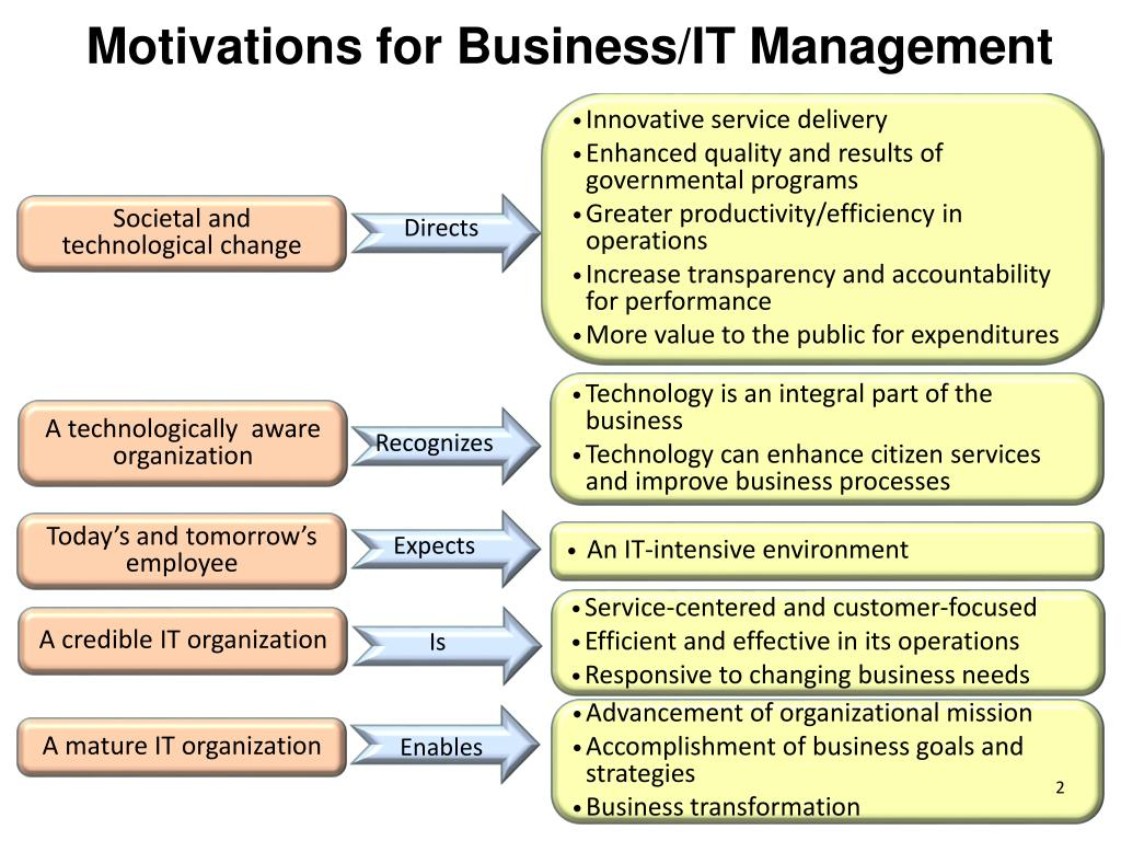 PPT - Business – IT Management PowerPoint Presentation - ID