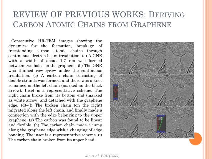 REVIEW OF PREVIOUS WORKS: Deriving Carbon Atomic Chains from