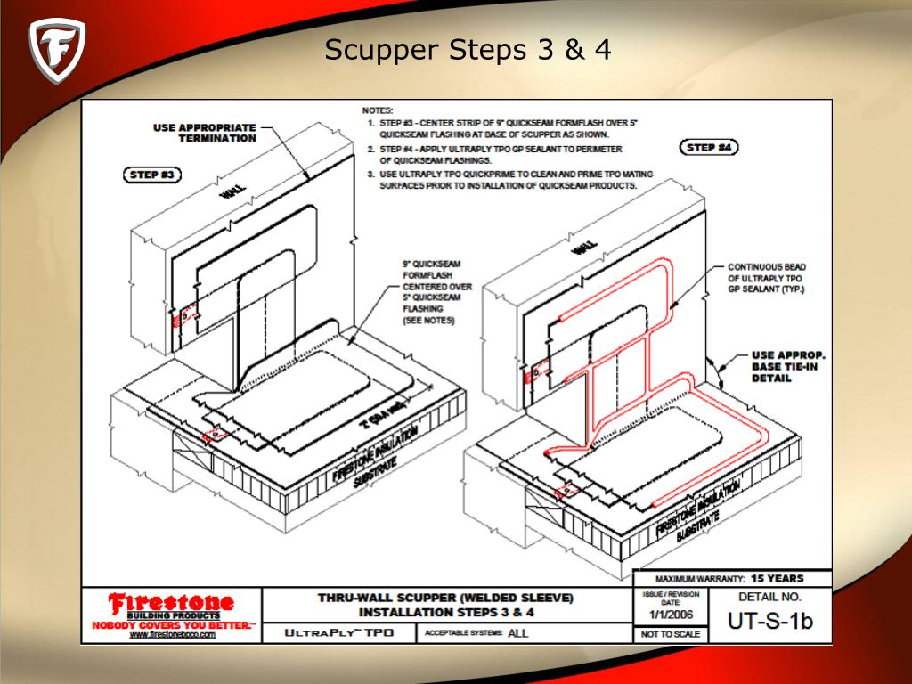 PPT - TPO Drains, Scuppers & Roof Edge PowerPoint
