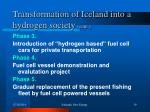 transformation of iceland into a hydrogen society cont