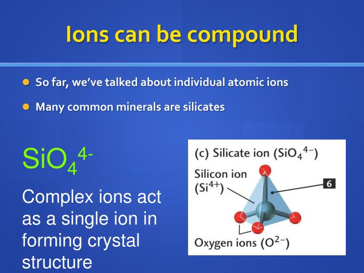 Ions can be compound