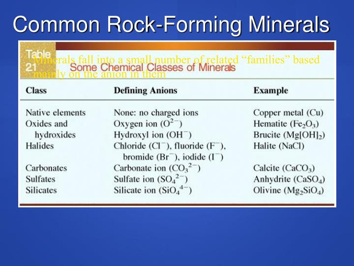 Common Rock-Forming Minerals