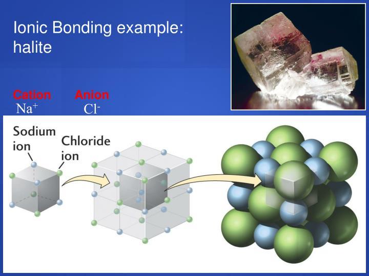 Ionic Bonding example: