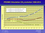 promix simulation co 2 evolution 1998 20121