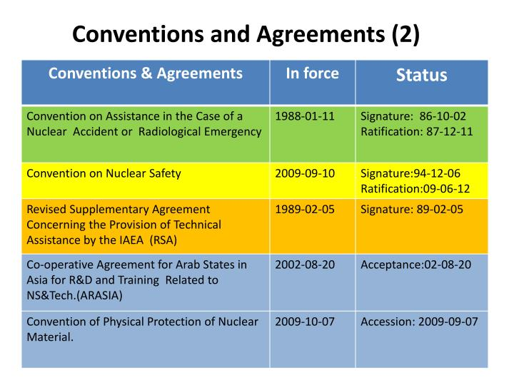 Conventions and Agreements (2)