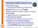 organic rank negatives