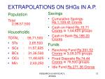extrapolations on shgs in a p