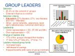 group leaders