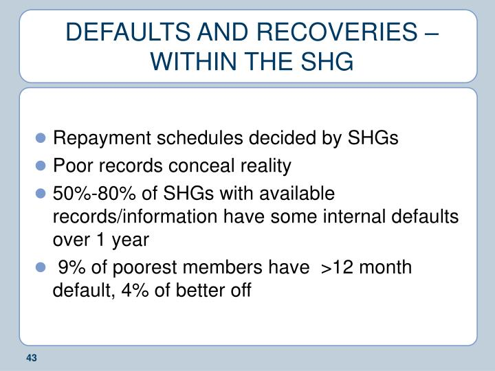 DEFAULTS AND RECOVERIES –