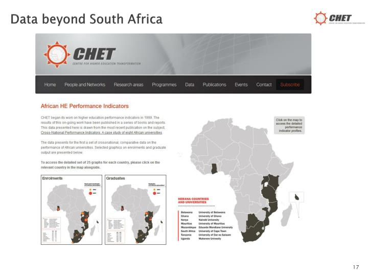 Data beyond South Africa