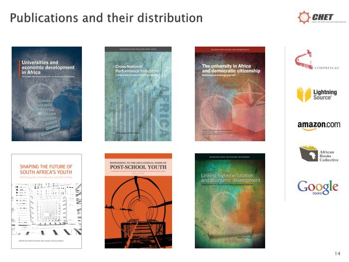 Publications and their distribution