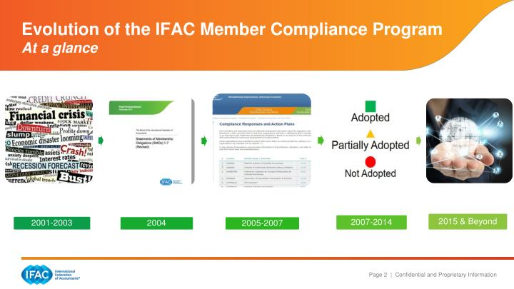 Evolution of the ifac member compliance program at a glance