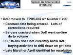 federal procuremen data system next generation fpds ng
