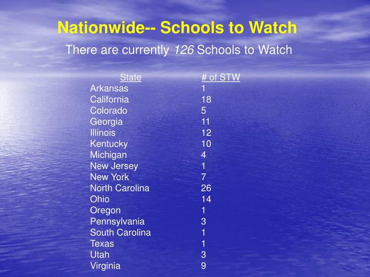 Nationwide-- Schools to Watch