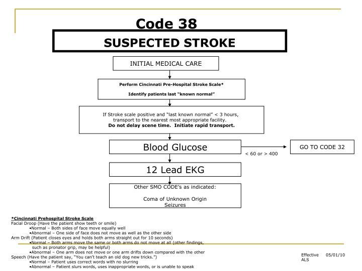 Code 38