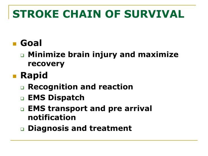 STROKE CHAIN OF SURVIVAL