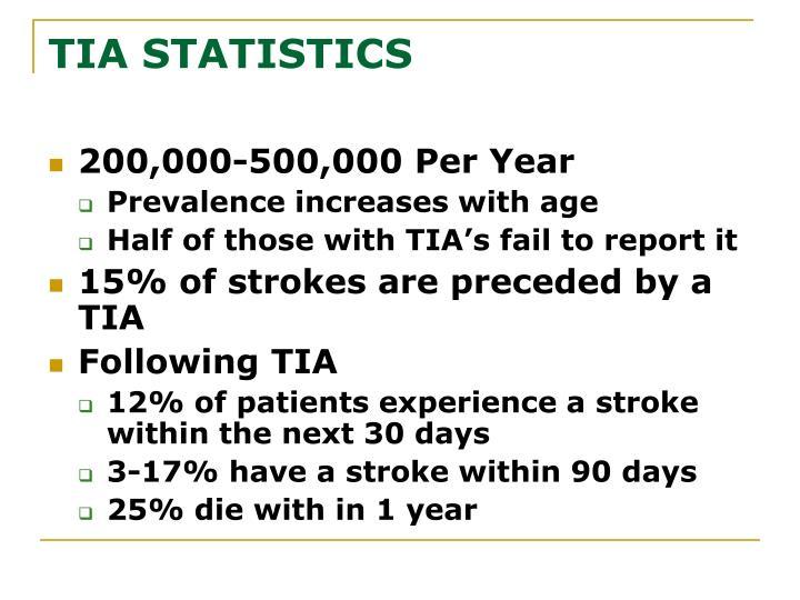 TIA STATISTICS