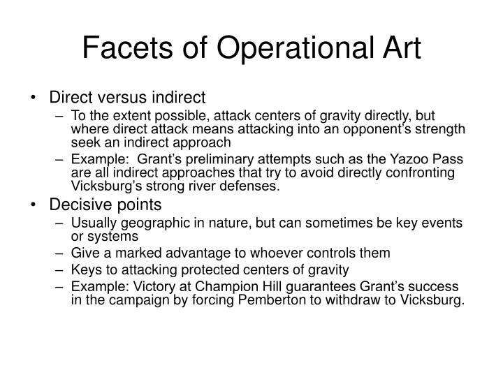 Facets of Operational Art